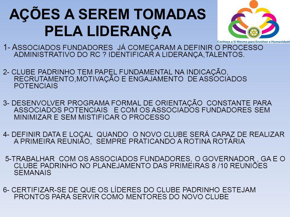 AÇÕES A SEREM TOMADAS PELA LIDERANÇA