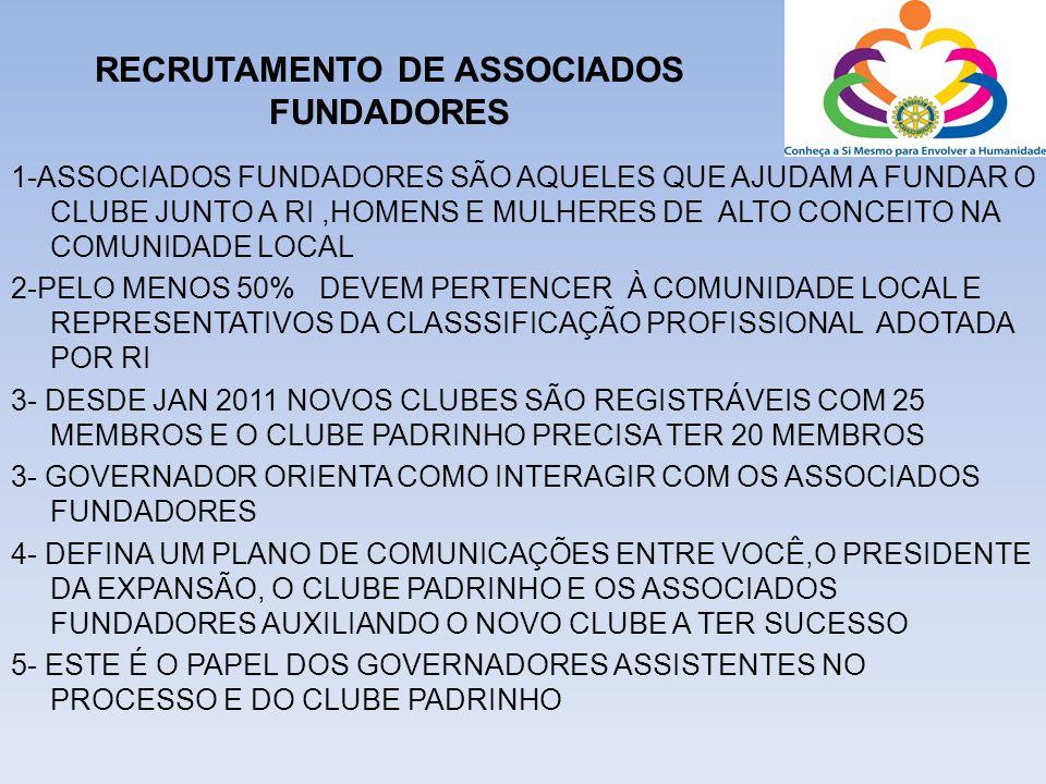 RECRUTAMENTO DE ASSOCIADOS FUNDADORES