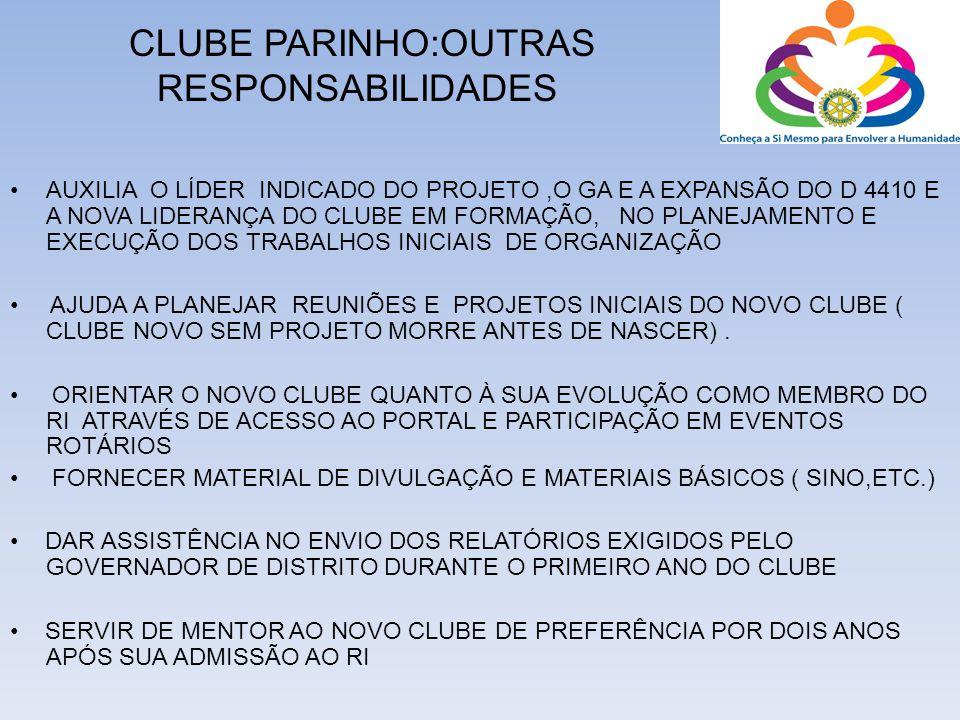 CLUBE PARINHO:OUTRAS RESPONSABILIDADES