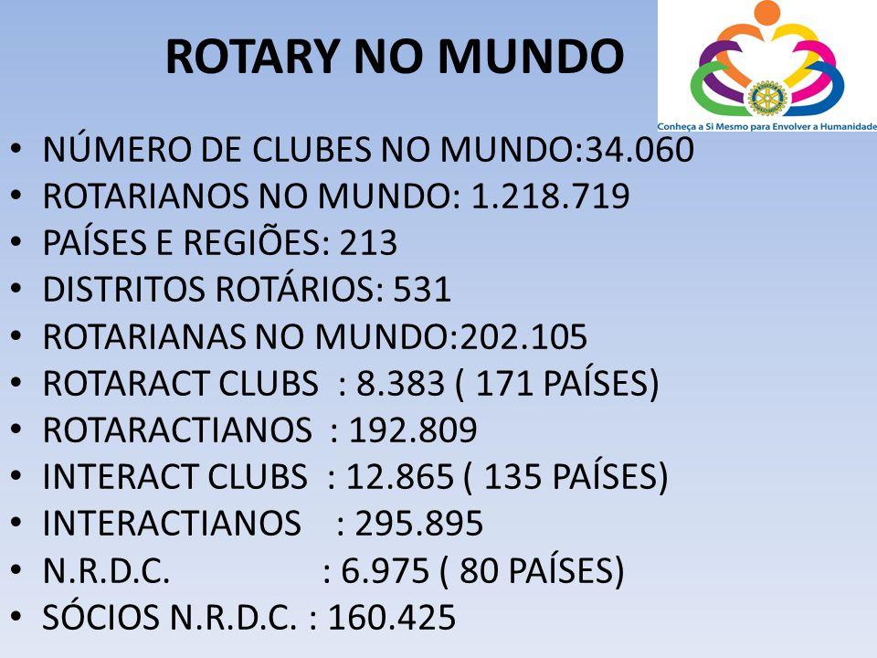 ROTARY NO MUNDO NÚMERO DE CLUBES NO MUNDO:34.060