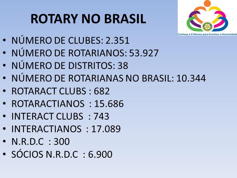 ROTARY NO BRASIL NÚMERO DE CLUBES: 2.351 NÚMERO DE ROTARIANOS: 53.927