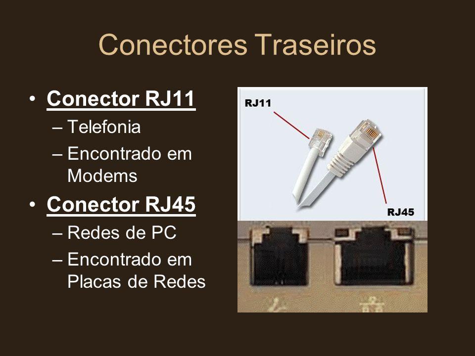 Conectores Traseiros Conector RJ11 Conector RJ45 Telefonia