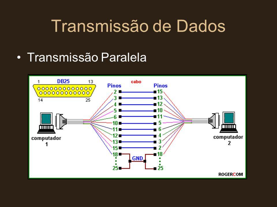 Transmissão de Dados Transmissão Paralela