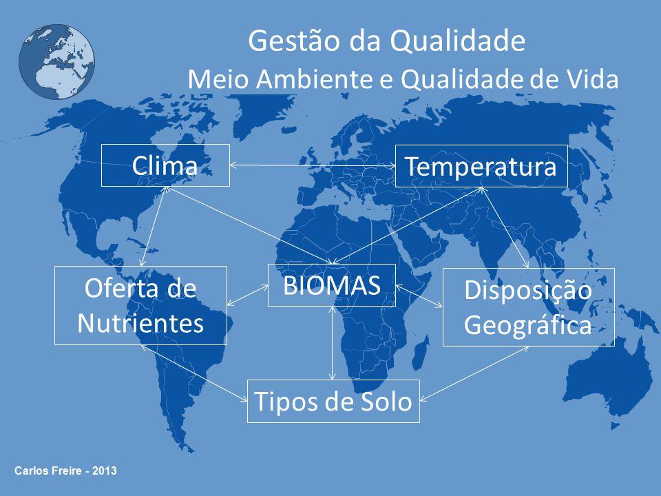 Gestão da Qualidade Meio Ambiente e Qualidade de Vida Clima