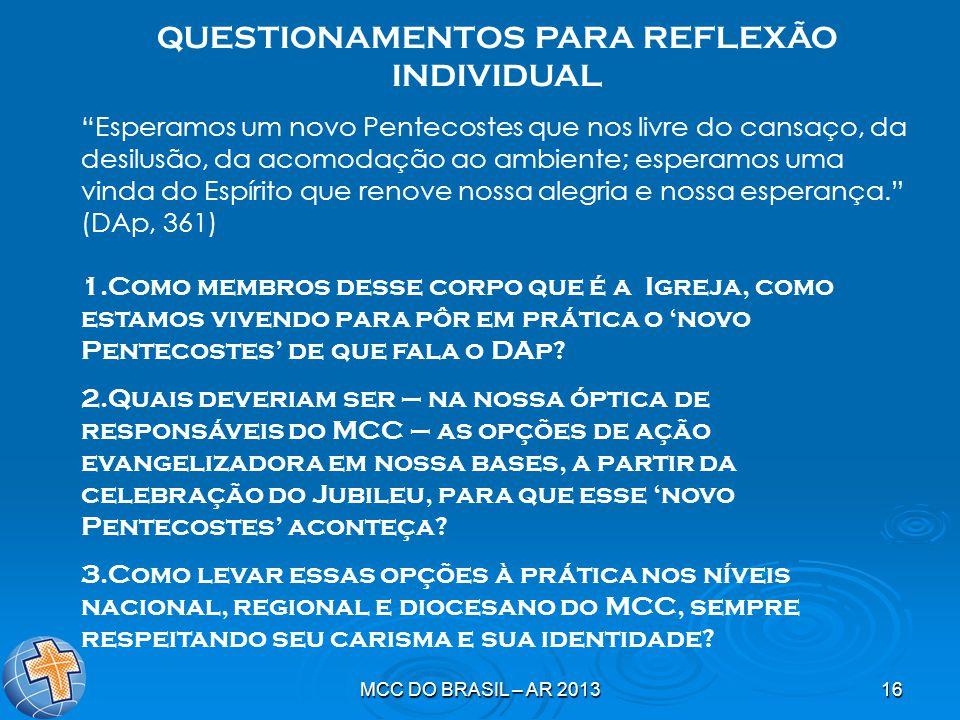 QUESTIONAMENTOS PARA REFLEXÃO INDIVIDUAL