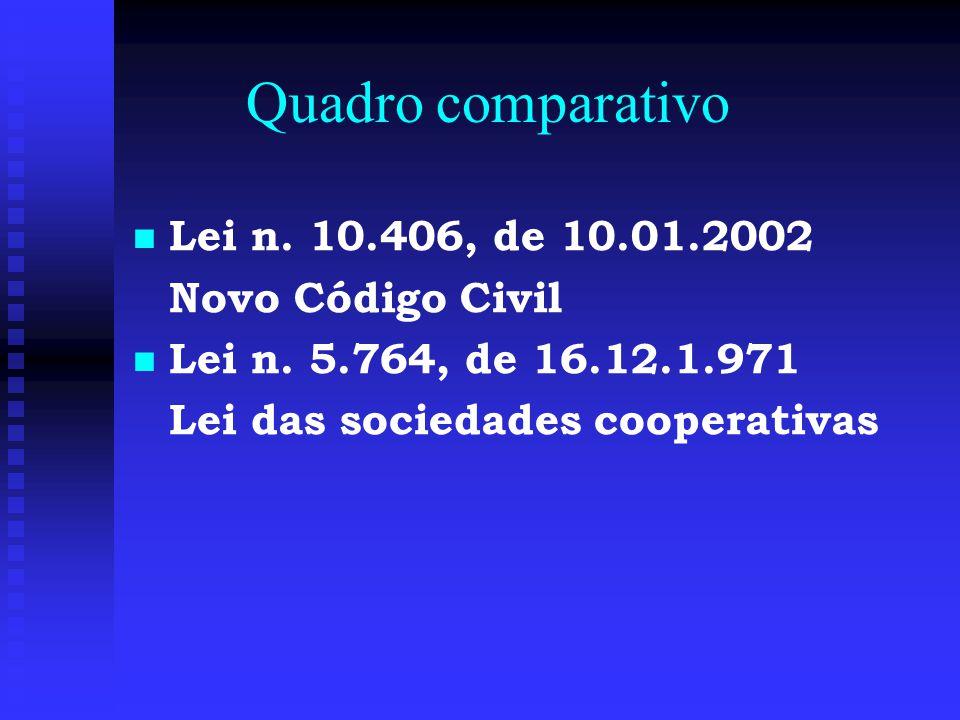 Quadro comparativo Lei n. 10.406, de 10.01.2002 Novo Código Civil