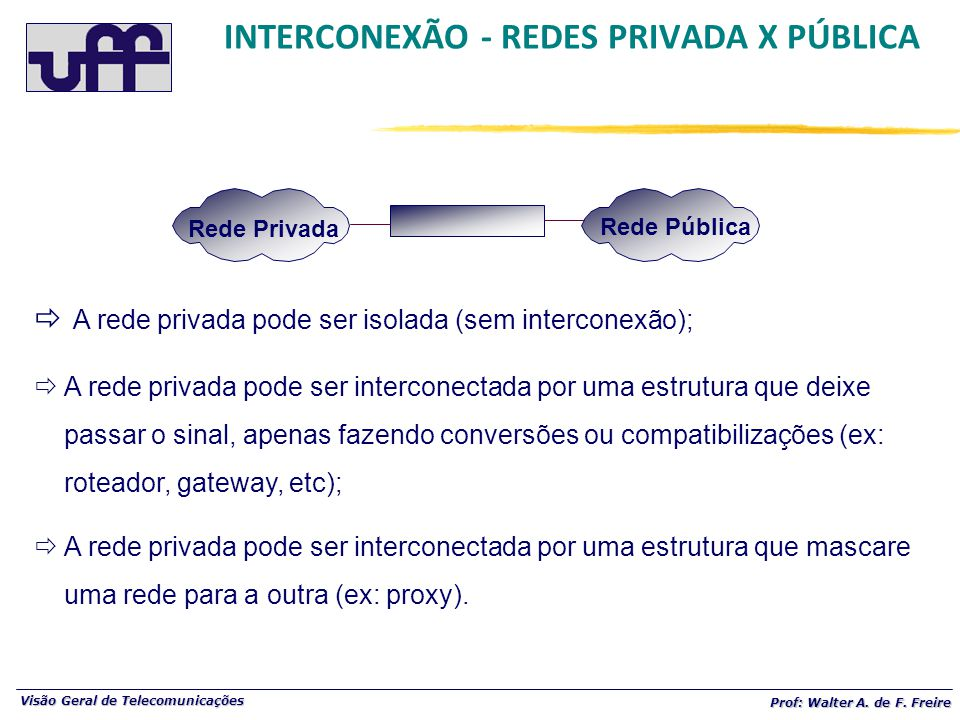 INTERCONEXÃO - REDES PRIVADA X PÚBLICA