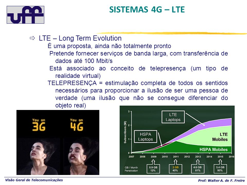 SISTEMAS 4G – LTE LTE – Long Term Evolution
