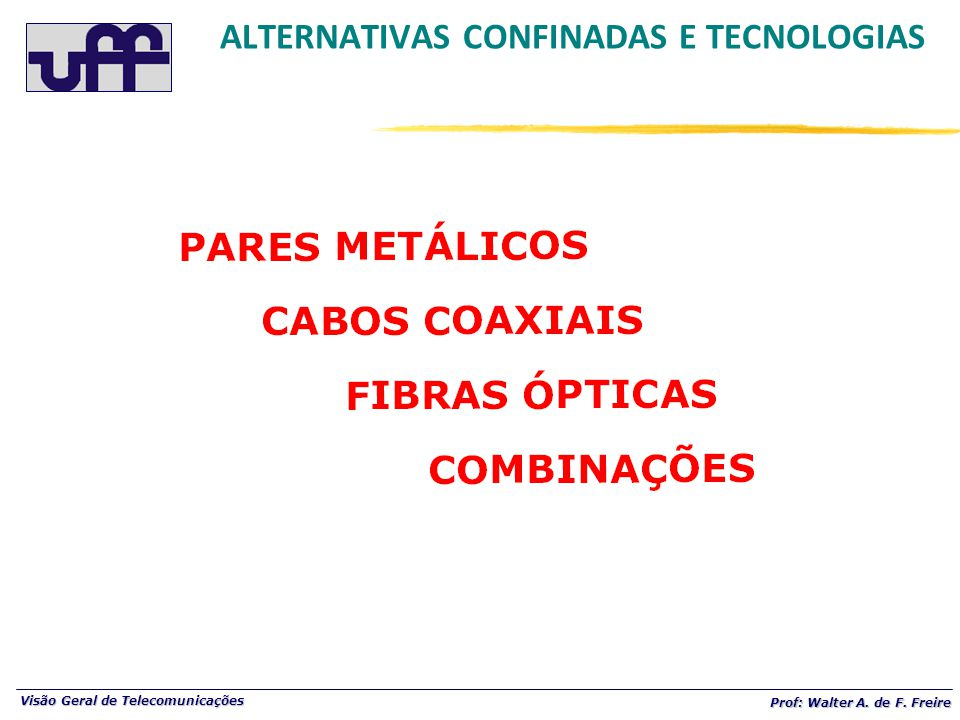 ALTERNATIVAS CONFINADAS E TECNOLOGIAS