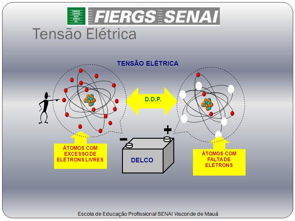 ÁTOMOS COM FALTA DE ELÉTRONS ÁTOMOS COM EXCESSO DE ELÉTRONS LIVRES