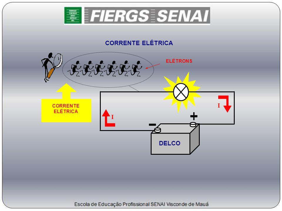 DELCO CORRENTE ELÉTRICA I ELÉTRONS