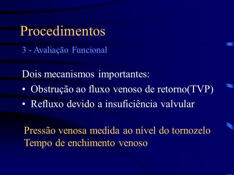 Procedimentos Dois mecanismos importantes: