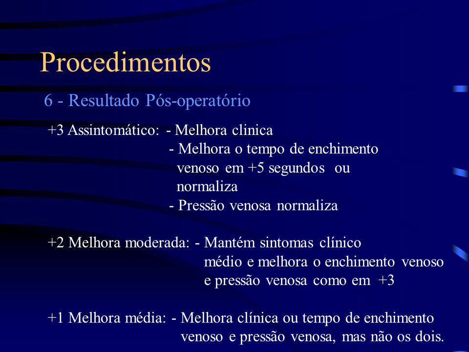 Procedimentos 6 - Resultado Pós-operatório