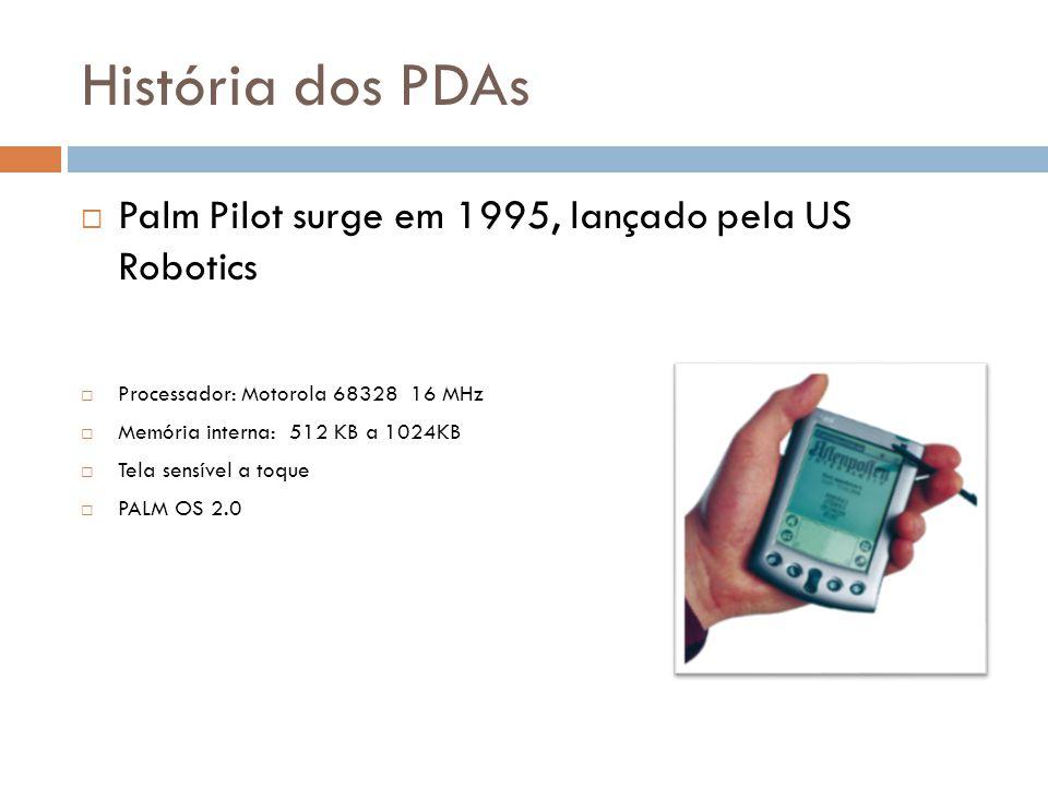 História dos PDAs Palm Pilot surge em 1995, lançado pela US Robotics