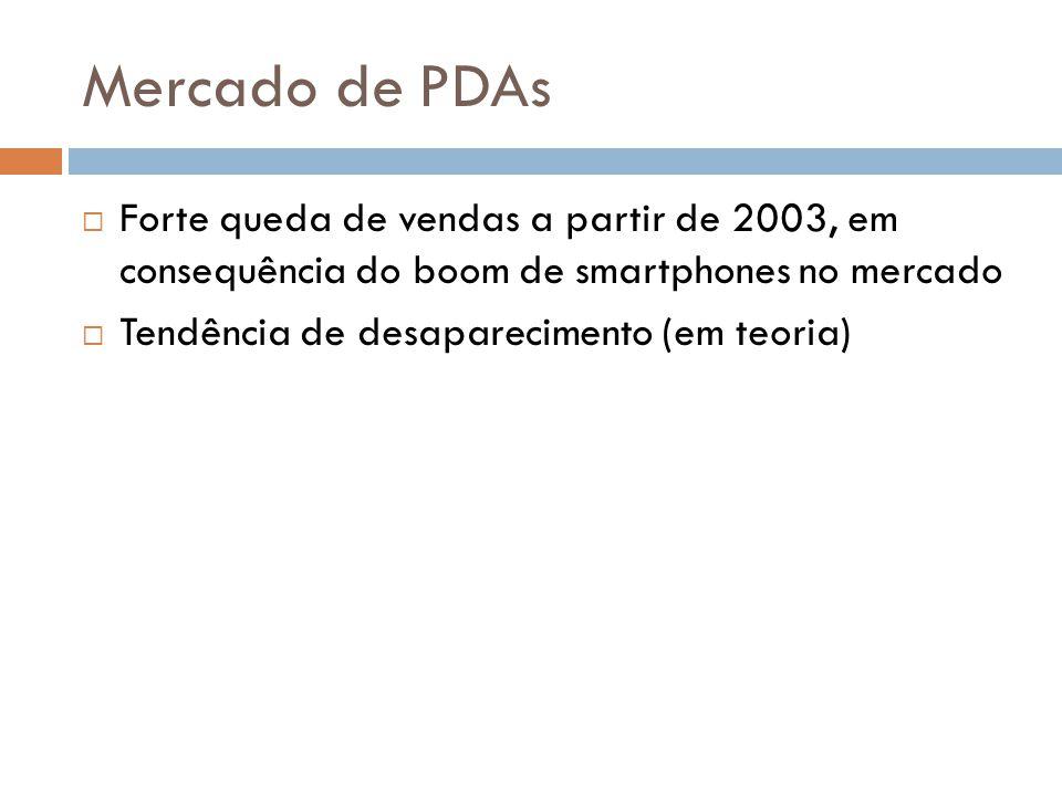 Mercado de PDAs Forte queda de vendas a partir de 2003, em consequência do boom de smartphones no mercado.