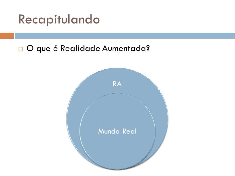 Recapitulando O que é Realidade Aumentada RA Mundo Real