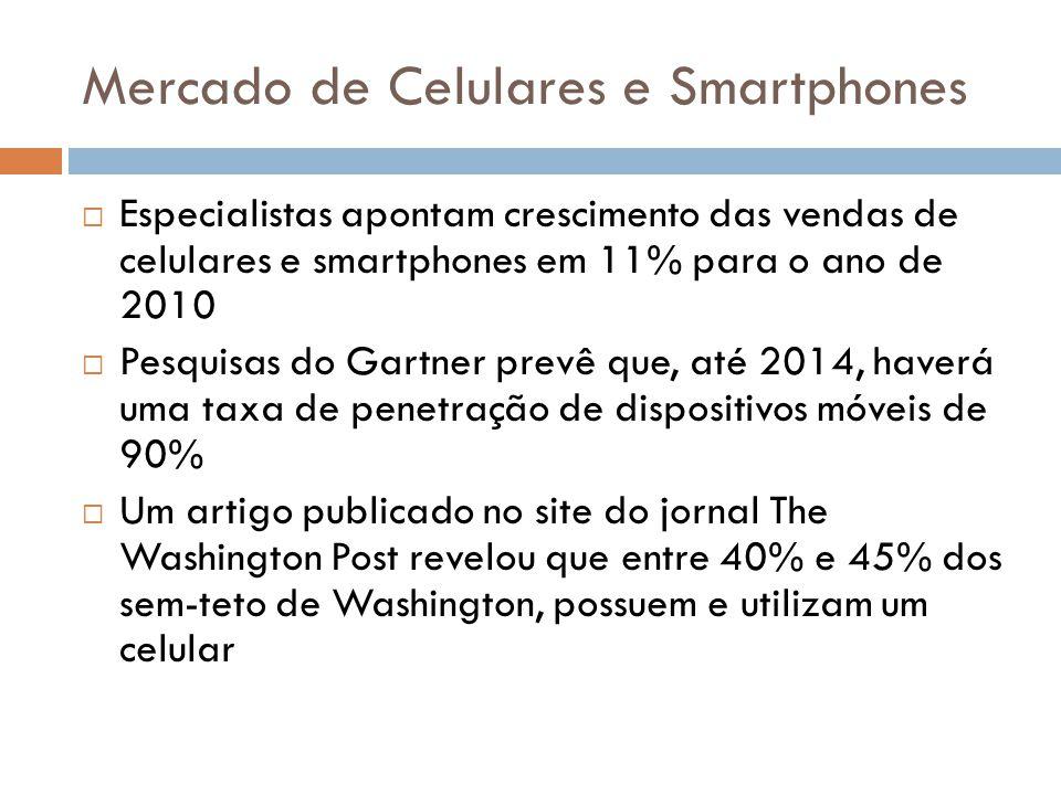 Mercado de Celulares e Smartphones
