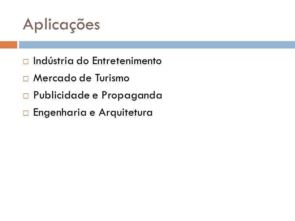 Aplicações Indústria do Entretenimento Mercado de Turismo