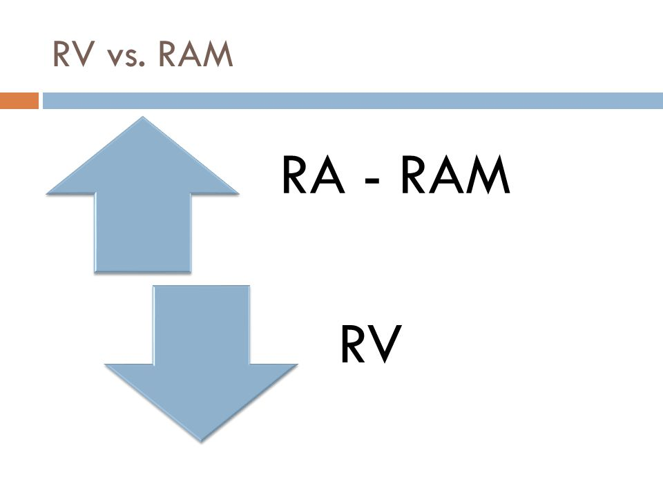 RV vs. RAM RA - RAM RV
