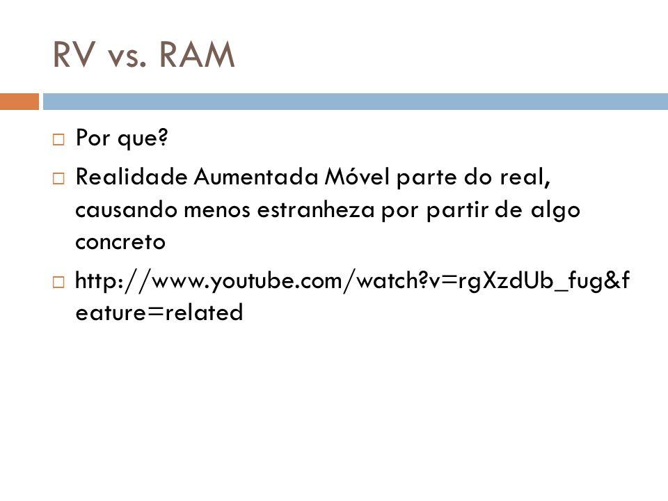 RV vs. RAM Por que Realidade Aumentada Móvel parte do real, causando menos estranheza por partir de algo concreto.