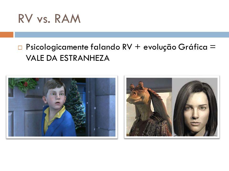 RV vs. RAM Psicologicamente falando RV + evolução Gráfica = VALE DA ESTRANHEZA