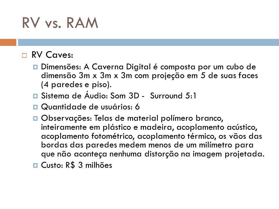 RV vs. RAM RV Caves: