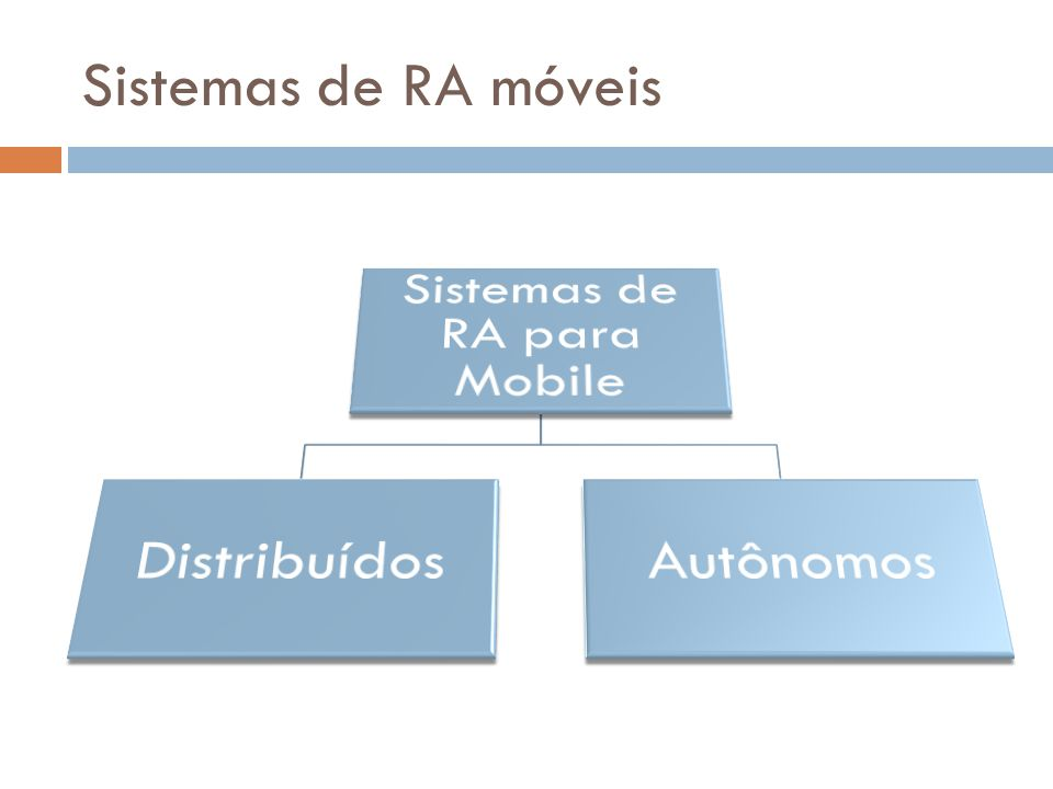 Sistemas de RA para Mobile