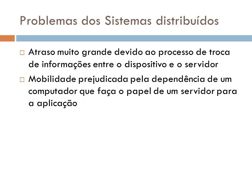Problemas dos Sistemas distribuídos