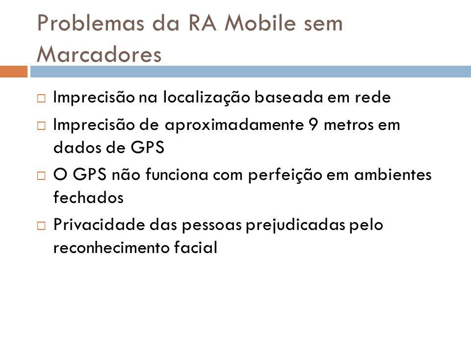 Problemas da RA Mobile sem Marcadores