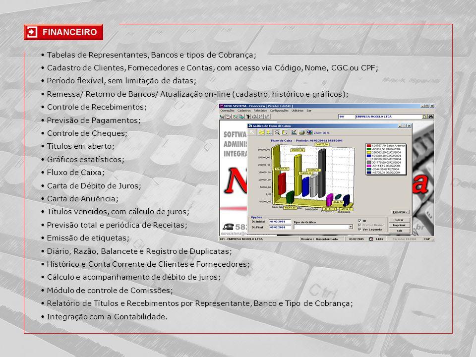 • Tabelas de Representantes, Bancos e tipos de Cobrança;