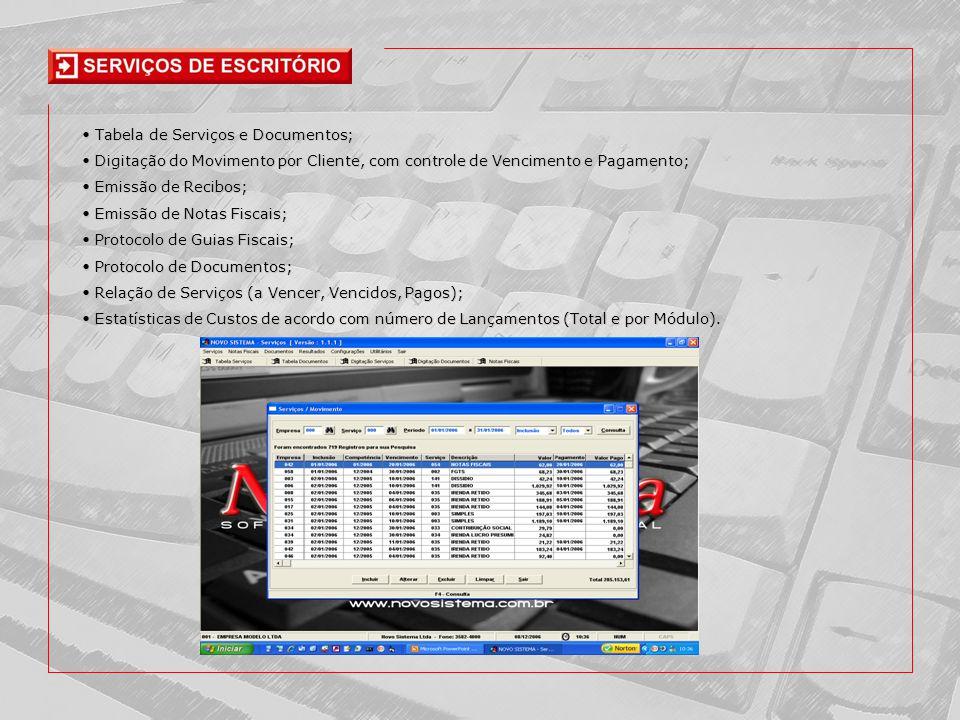 • Tabela de Serviços e Documentos;
