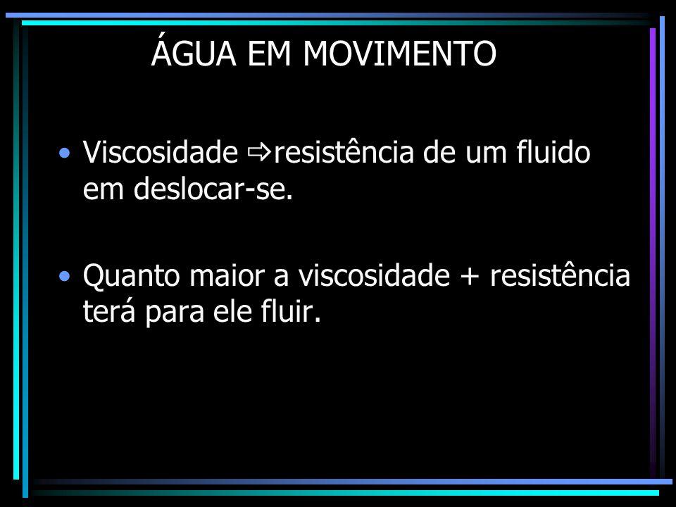 ÁGUA EM MOVIMENTO Viscosidade resistência de um fluido em deslocar-se.