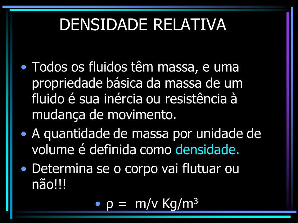DENSIDADE RELATIVA Todos os fluidos têm massa, e uma propriedade básica da massa de um fluido é sua inércia ou resistência à mudança de movimento.