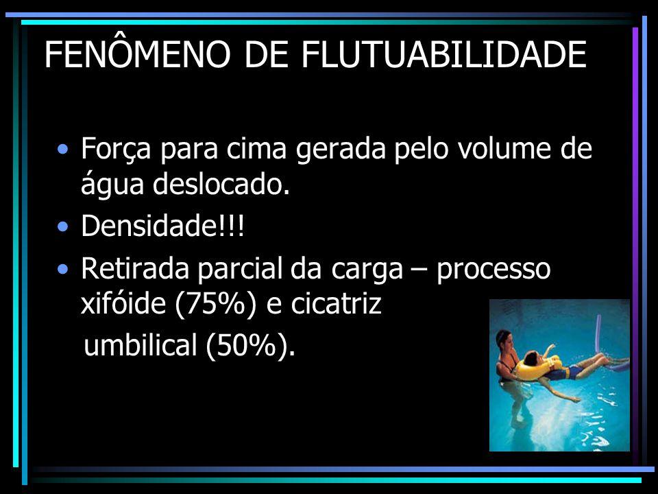 FENÔMENO DE FLUTUABILIDADE