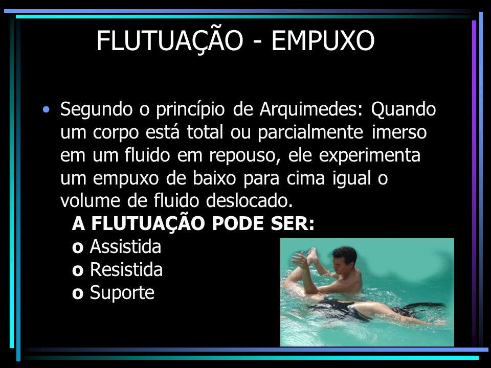 FLUTUAÇÃO - EMPUXO