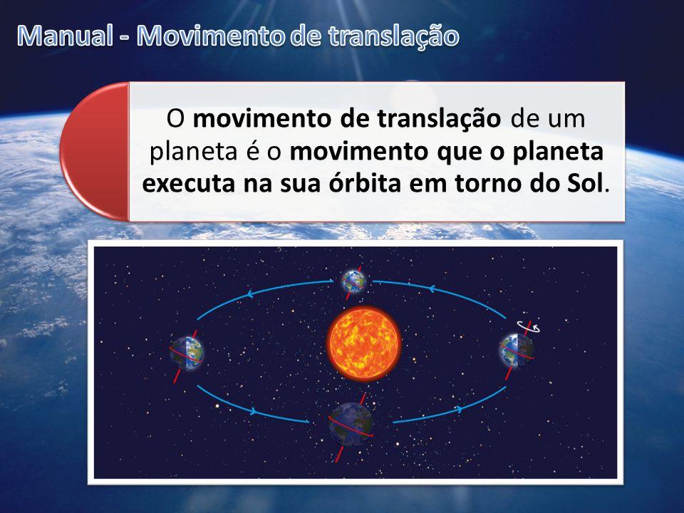 Manual - Movimento de translação