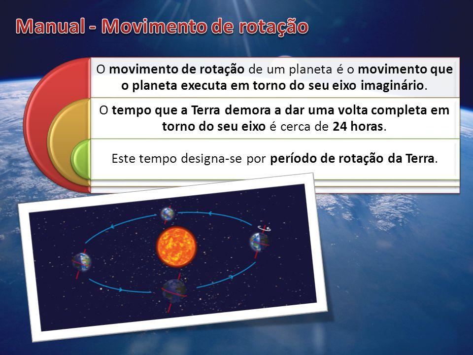 Este tempo designa-se por período de rotação da Terra.