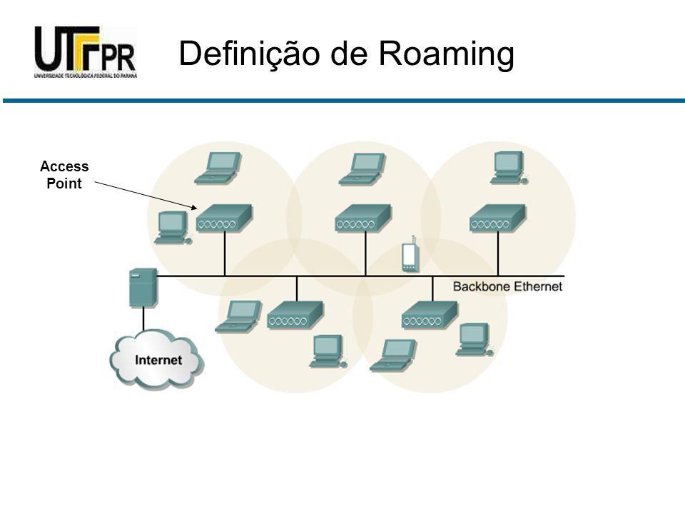 Definição de Roaming Access Point