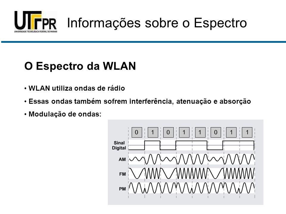 Informações sobre o Espectro