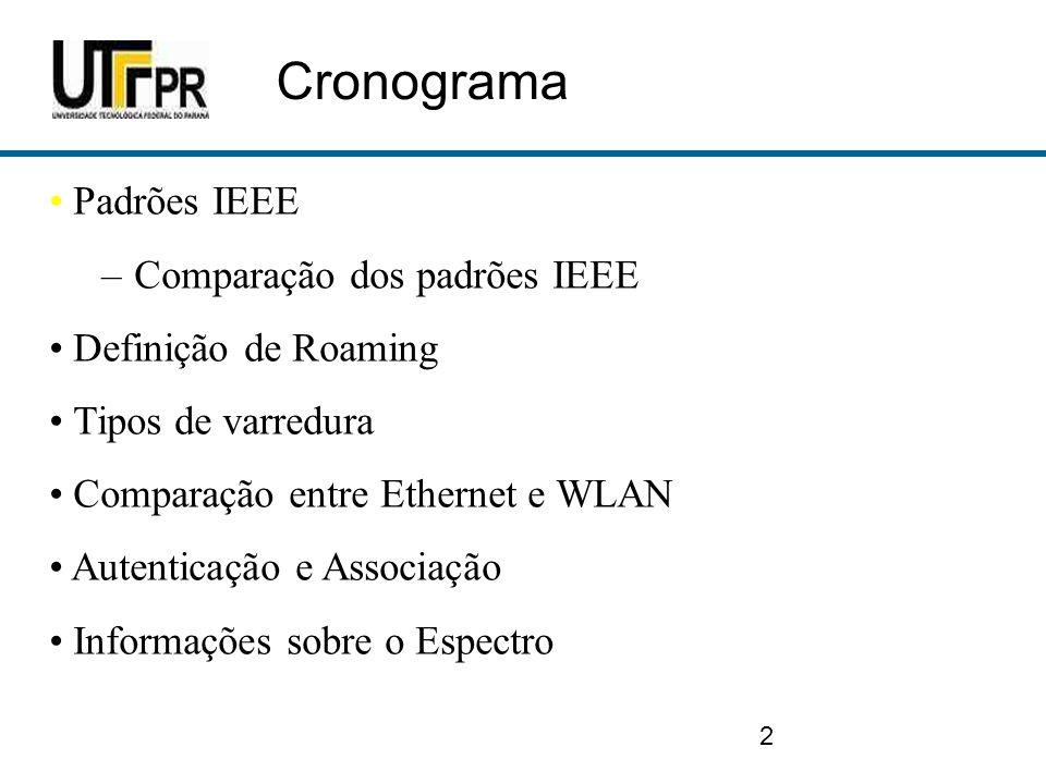 Cronograma Padrões IEEE Comparação dos padrões IEEE