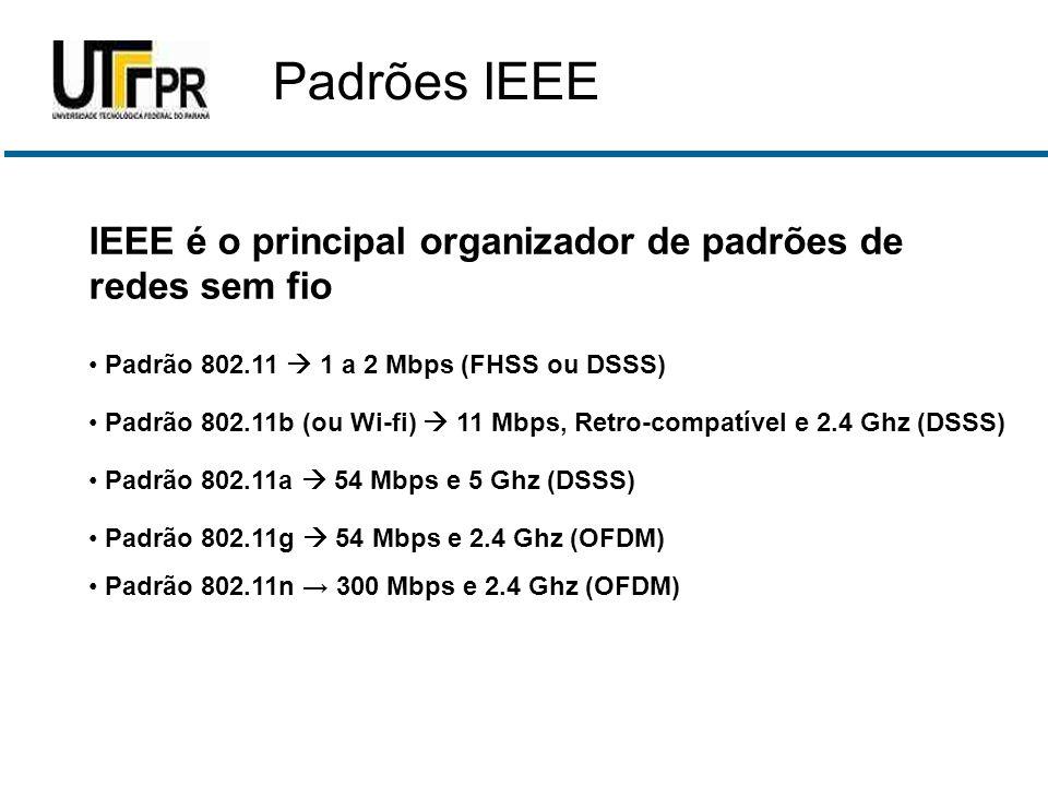 Padrões IEEE IEEE é o principal organizador de padrões de redes sem fio. Padrão 802.11  1 a 2 Mbps (FHSS ou DSSS)