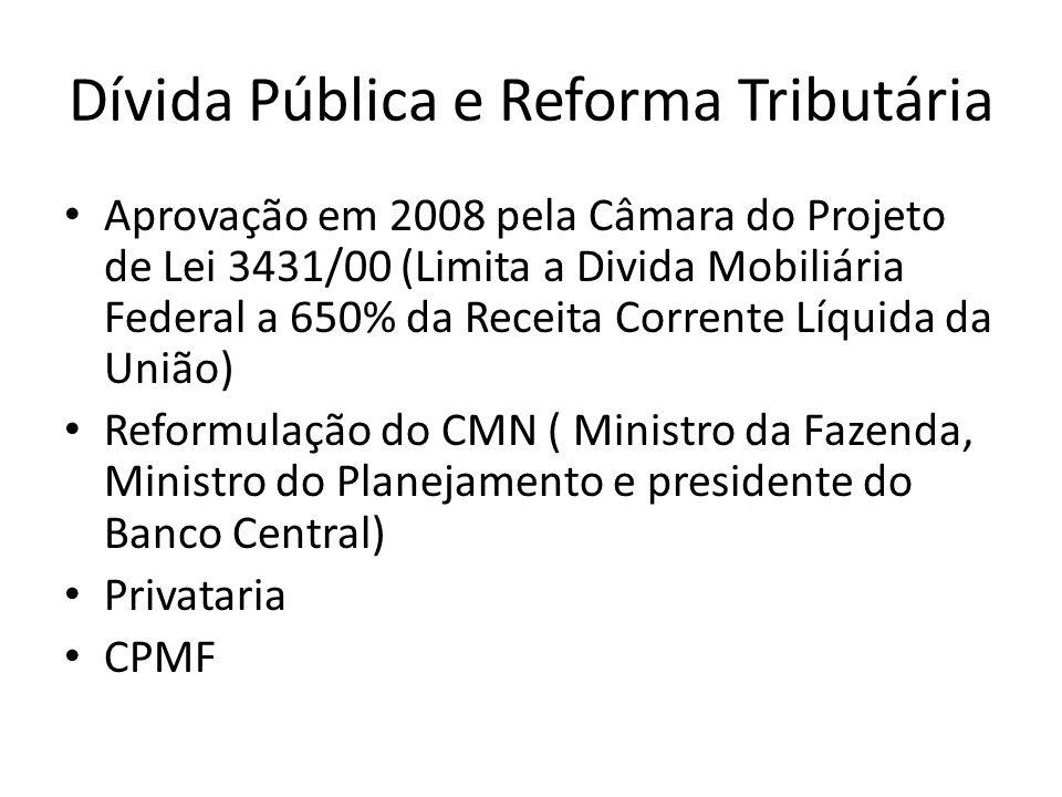 Dívida Pública e Reforma Tributária
