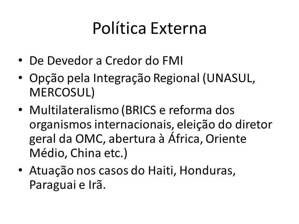 Política Externa De Devedor a Credor do FMI