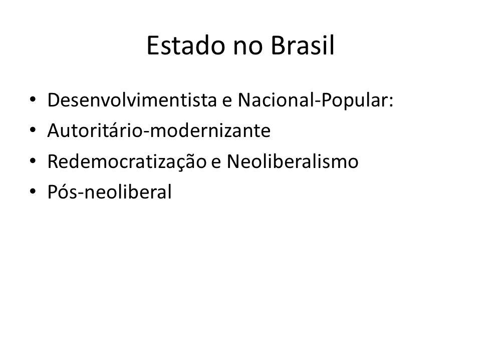 Estado no Brasil Desenvolvimentista e Nacional-Popular: