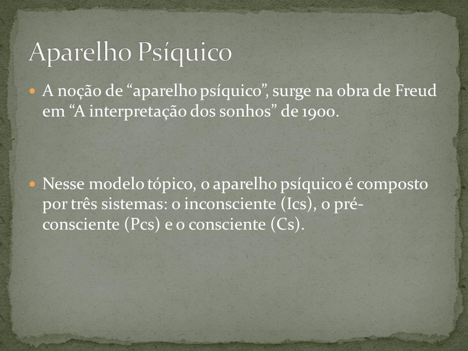 Aparelho Psíquico A noção de aparelho psíquico , surge na obra de Freud em A interpretação dos sonhos de 1900.