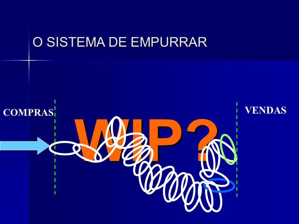 O SISTEMA DE EMPURRAR VENDAS COMPRAS WIP