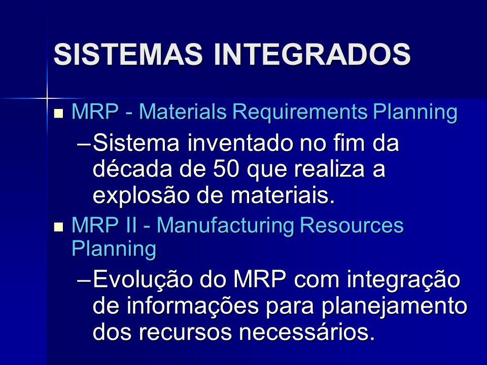 SISTEMAS INTEGRADOS MRP - Materials Requirements Planning. Sistema inventado no fim da década de 50 que realiza a explosão de materiais.