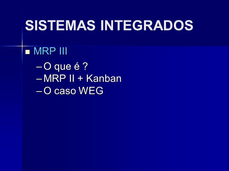 SISTEMAS INTEGRADOS MRP III O que é MRP II + Kanban O caso WEG