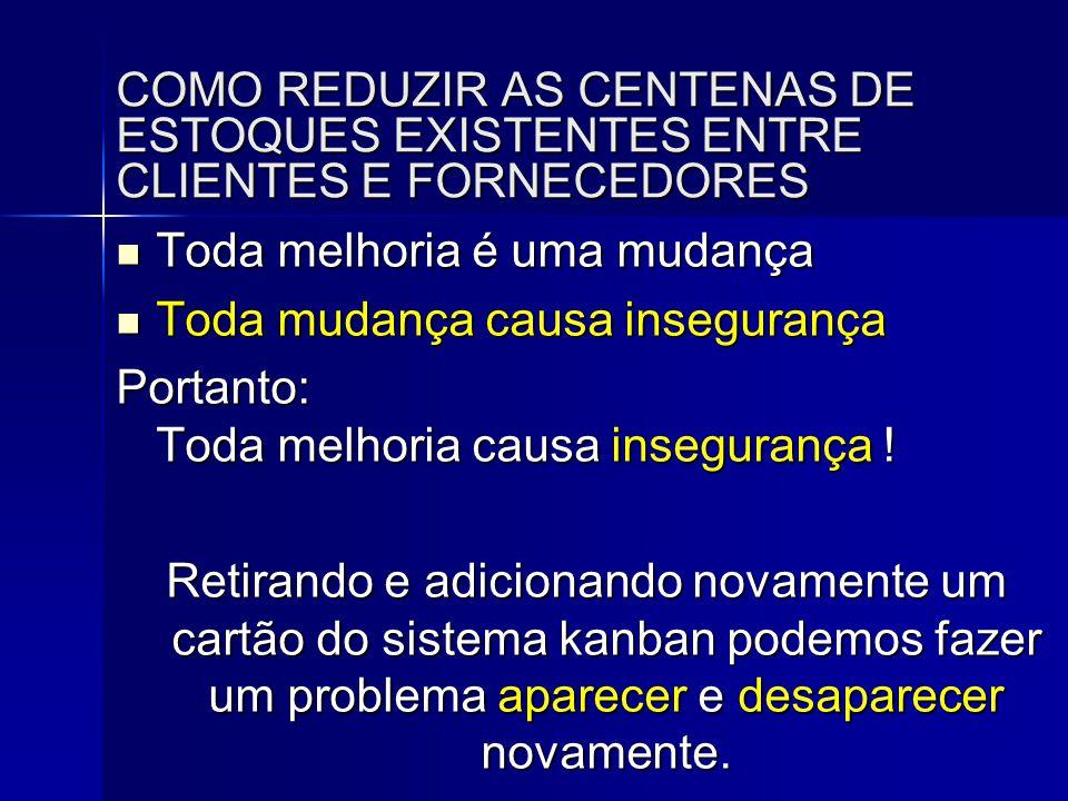 COMO REDUZIR AS CENTENAS DE ESTOQUES EXISTENTES ENTRE CLIENTES E FORNECEDORES