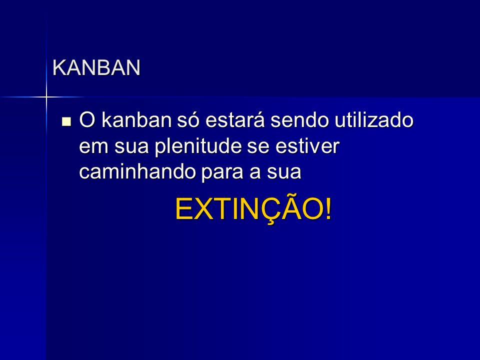 KANBAN O kanban só estará sendo utilizado em sua plenitude se estiver caminhando para a sua.